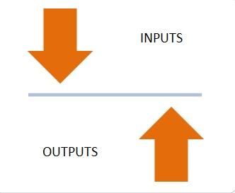 processi aziendali movimenti di input e output