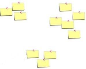 customer centricity - il cliente al centro Affinity Diagram