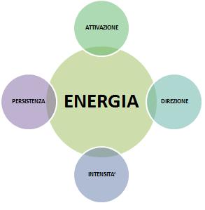 patrizia-agostinis-operations-management-unovirgolasei-teoriax-teoriay-mcgregor-motivazione